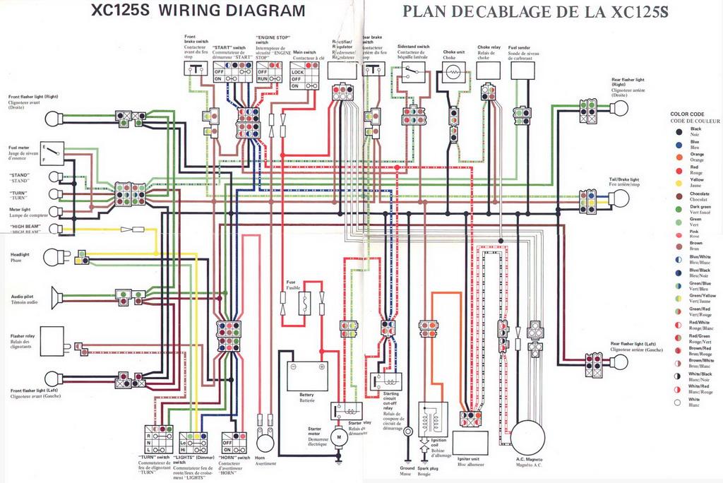 yamaha aerox 100 wiring diagram efcaviation com yamaha aerox electrical diagram yamaha aerox 50cc wiring diagram